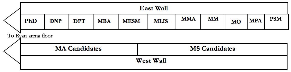 Graduation line order diagram